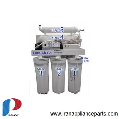 انواع فیلتر های دستگاه تصفیه آب